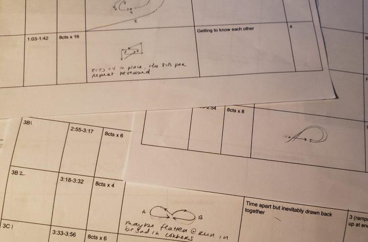 Choreography Creation: Floor Mapping